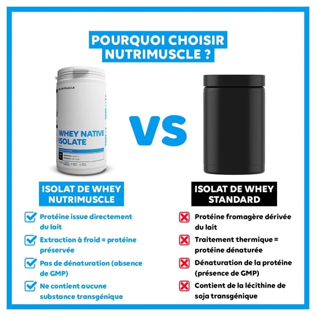 Compairason de 2 types de Whey : une de NutriMuscle et l'autre standard